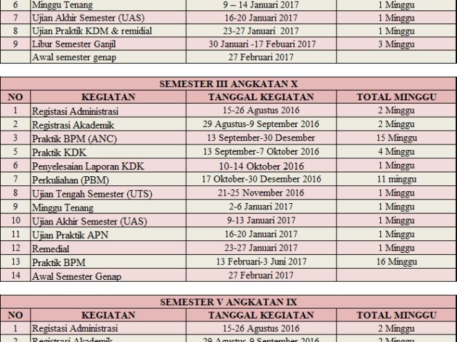Kalender Akademik D3 Kebidanan T.A 2016 - 2017 Ganjil