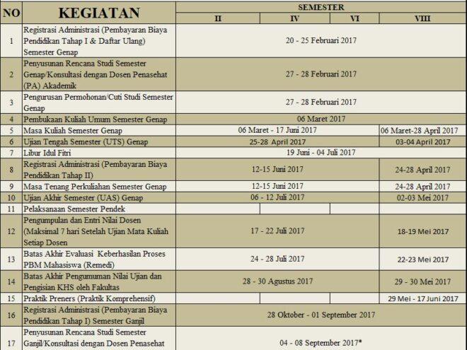 Kalender Akademik S1 Keperawatan T.A 2016 – 2017 Genap