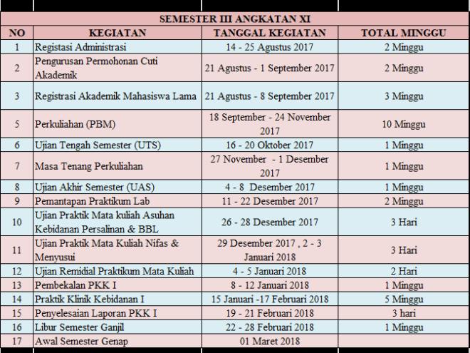 Kalender Akademik D3 Kebidanan T.A  2017 - 2018 Ganjil