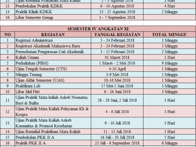 Kalender Akademik D3 Kebidanan T.A  2017 - 2018 Genap