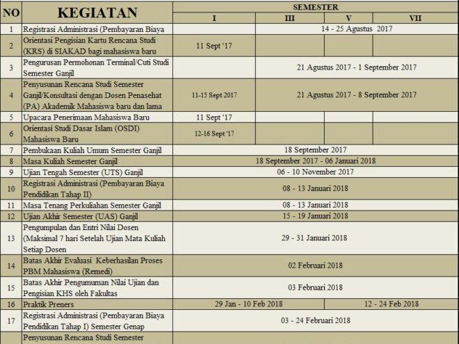 Kalender Akademik S1 Keperawatan T.A 2017 – 2018 Ganjil