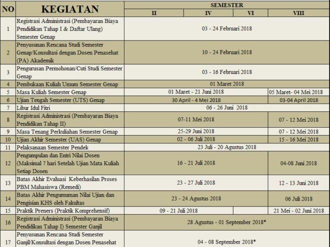 Kalender Akademik S1 Keperawatan T.A 2017 – 2018 Genap