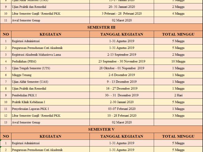 Kalender Akademik D3 Kebidanan T.A  2019 - 2020 Ganjil