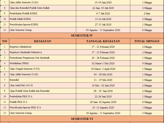 Kalender Akademik D3 Kebidanan T.A  2019 - 2020 Genap